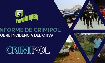 Informe de CRIMIPOL sobre incidencia Delictiva